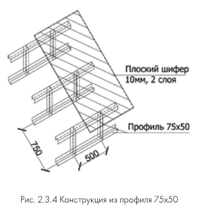 Кальмафлекс гидроизоляция