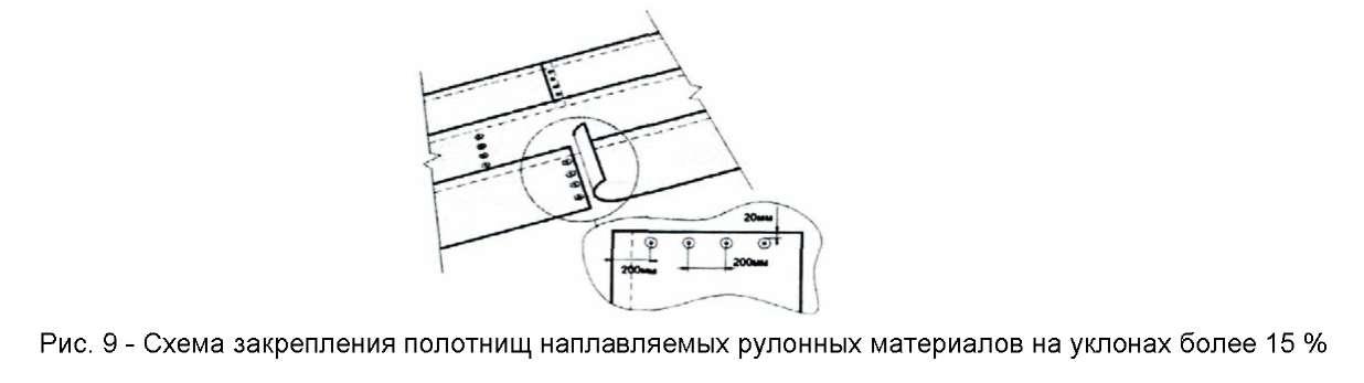 Крыши расчёт ремонта