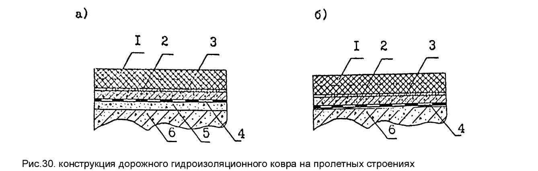 Солярис фото шумоизоляции