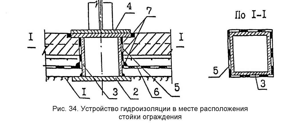 Оао волгоград базальтовой теплоизоляции завод