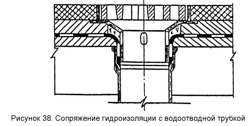 Бассейнах плиточный клей